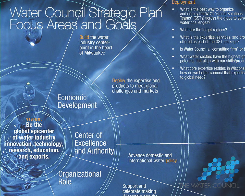 Water Council Strategic Framework1